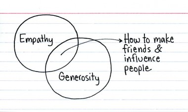 Empathy and generosity – the keys to engaging your customers and people